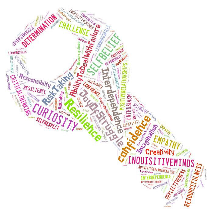 Learning key word cloud